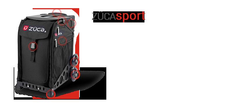 sport_details